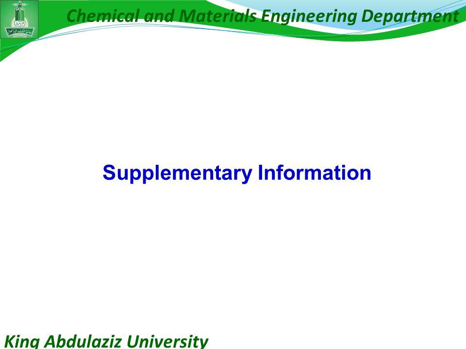 King Abdulaziz University Chemical and Materials Engineering Department Supplementary Information