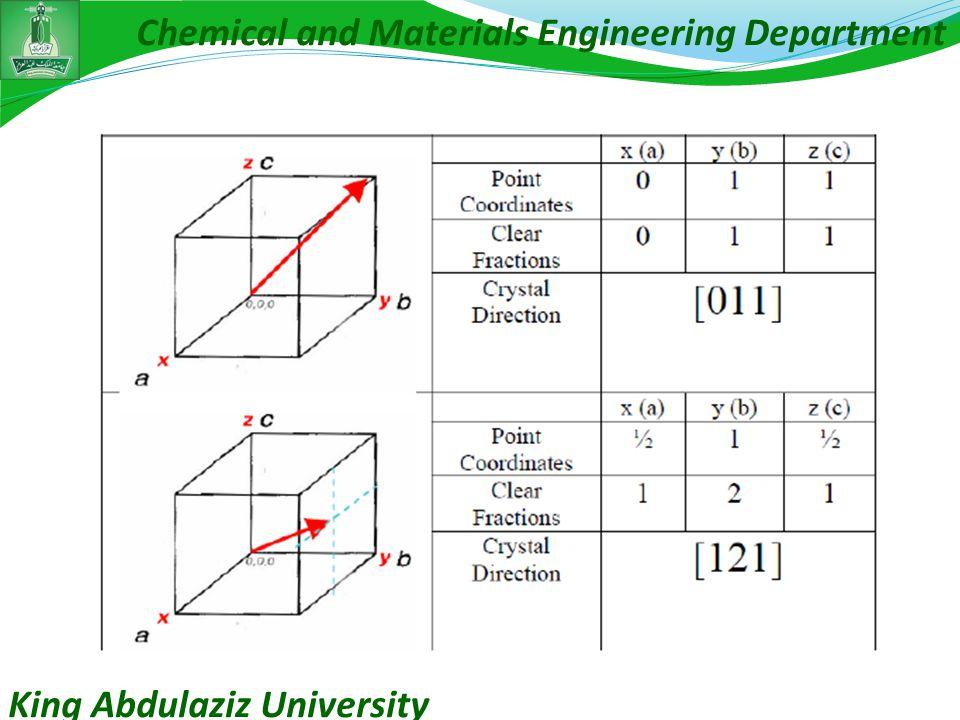 King Abdulaziz University Chemical and Materials Engineering Department