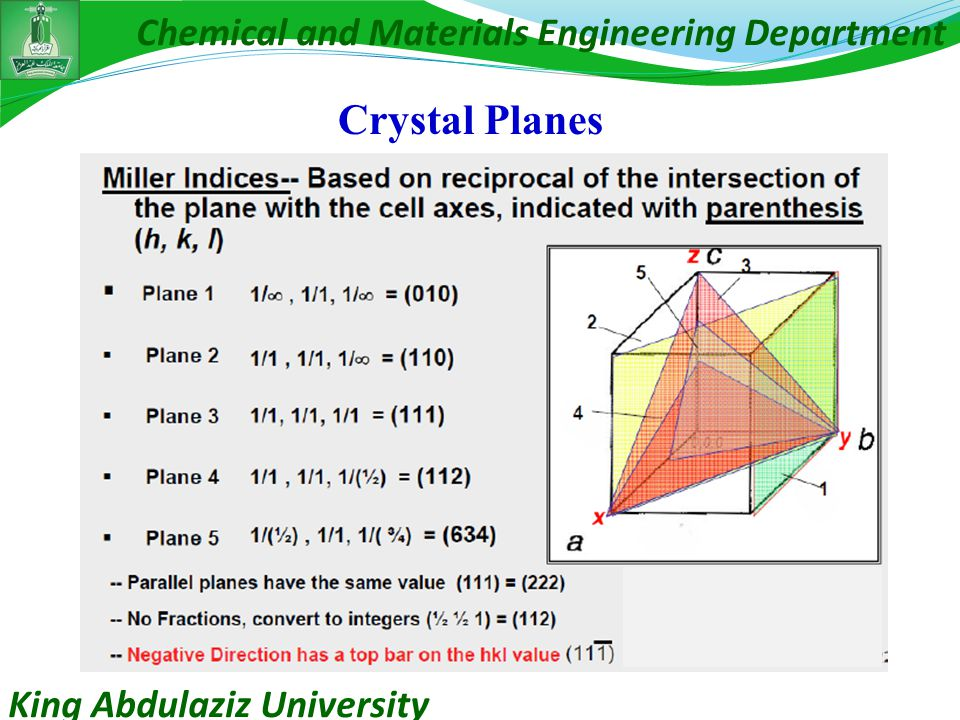 King Abdulaziz University Chemical and Materials Engineering Department Crystal Planes