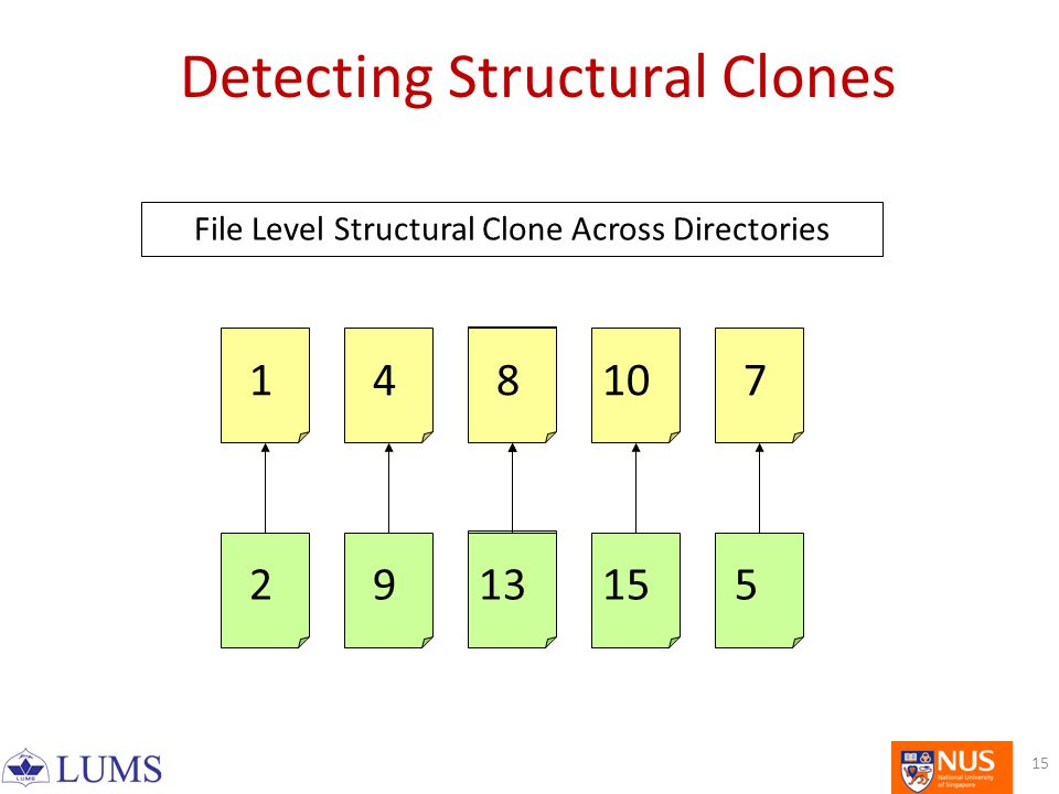 Detecting Structural Clones 15 File Level Structural Clone Across Directories 110487 1513925