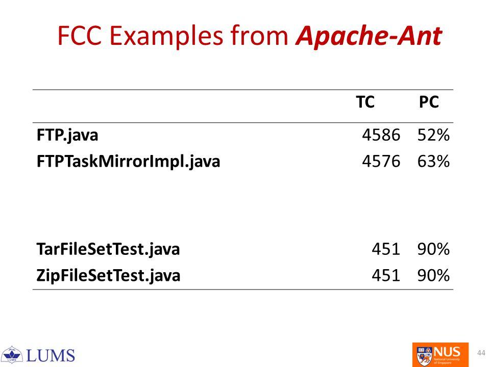 FCC Examples from Apache-Ant TCPC FTP.java458652% FTPTaskMirrorImpl.java457663% TarFileSetTest.java45190% ZipFileSetTest.java45190% 44