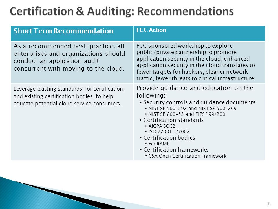 32 Long Term Recommendations FCC Action Closely evaluate existing certification standards for security gaps.