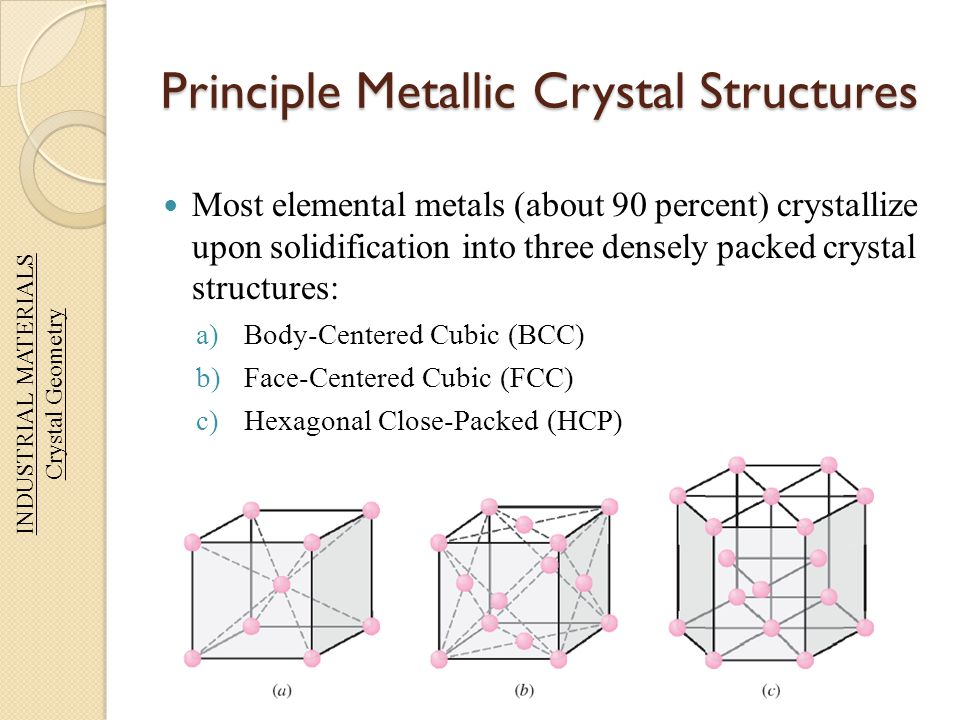 Principle Metallic Crystal Structures Most elemental metals (about 90 percent) crystallize upon solidification into three densely packed crystal struc