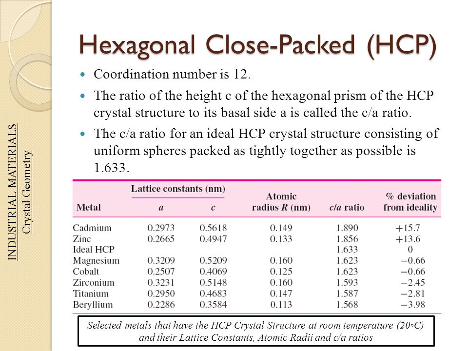 Hexagonal Close-Packed (HCP) Coordination number is 12. The ratio of the height c of the hexagonal prism of the HCP crystal structure to its basal sid
