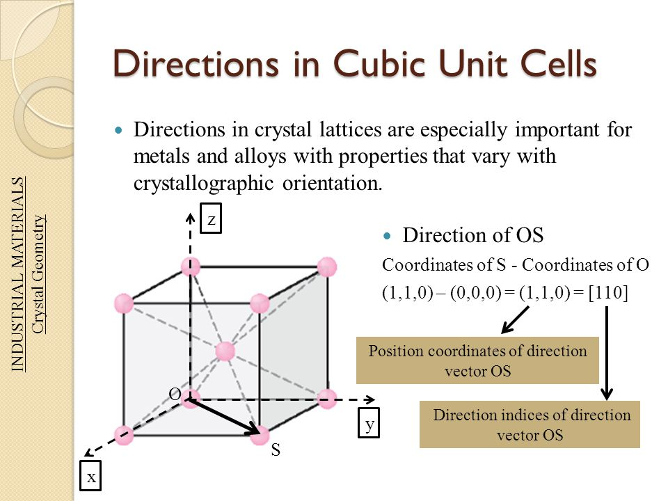 Directions in Cubic Unit Cells Directions in crystal lattices are especially important for metals and alloys with properties that vary with crystallog