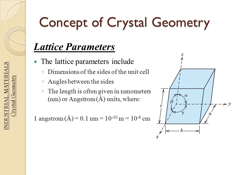 Concept of Crystal Geometry Lattice Parameters The lattice parameters include ◦ Dimensions of the sides of the unit cell ◦ Angles between the sides ◦