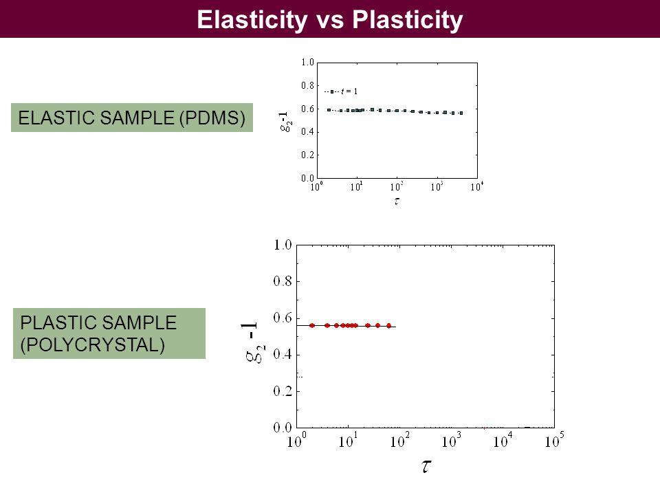 Elasticity vs Plasticity ELASTIC SAMPLE (PDMS) PLASTIC SAMPLE (POLYCRYSTAL)