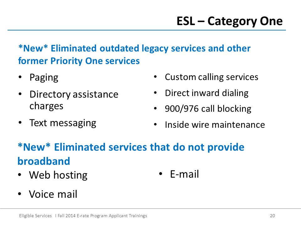 Eligible Services I Fall 2014 E-rate Program Applicant Trainings 20 Paging Directory assistance charges Text messaging ESL – Category One Custom calling services Direct inward dialing 900/976 call blocking Inside wire maintenance *New* Eliminated outdated legacy services and other former Priority One services *New* Eliminated services that do not provide broadband Web hosting Voice mail E-mail