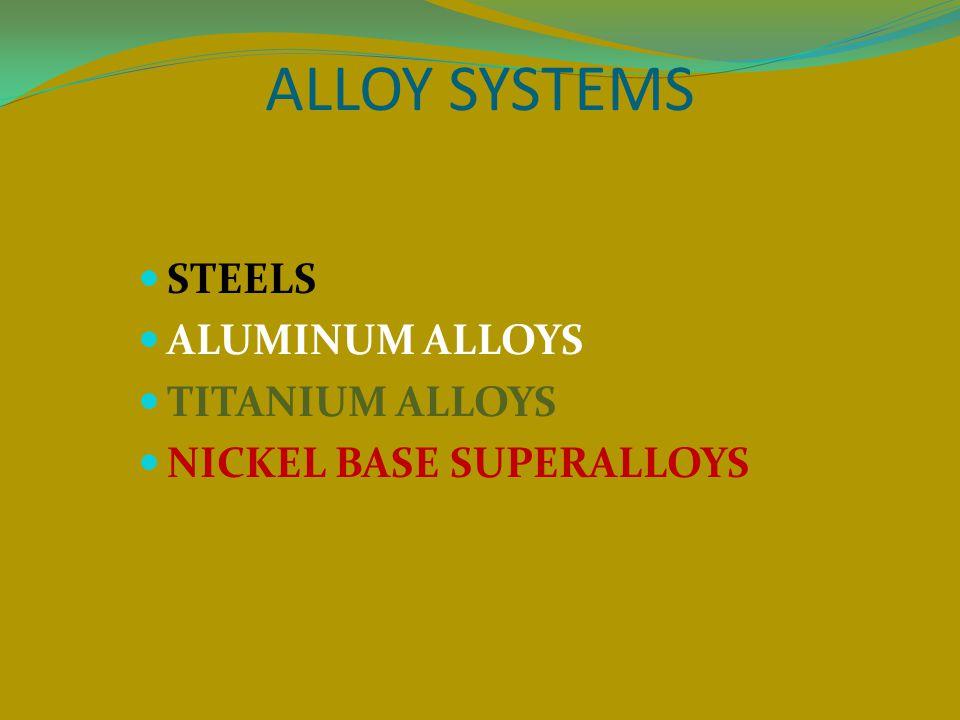 ALLOY SYSTEMS STEELS ALUMINUM ALLOYS TITANIUM ALLOYS NICKEL BASE SUPERALLOYS