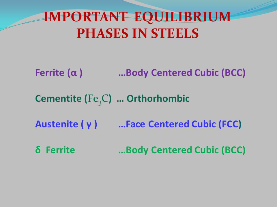 IMPORTANT EQUILIBRIUM PHASES IN STEELS Ferrite (α )…Body Centered Cubic (BCC) Cementite (Fe 3 C) … Orthorhombic Austenite ( γ )…Face Centered Cubic (F