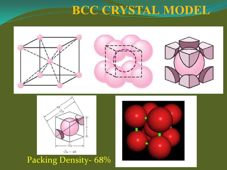 BCC CRYSTAL MODEL Packing Density- 68%
