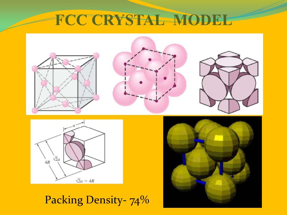 FCC CRYSTAL MODEL Packing Density- 74%