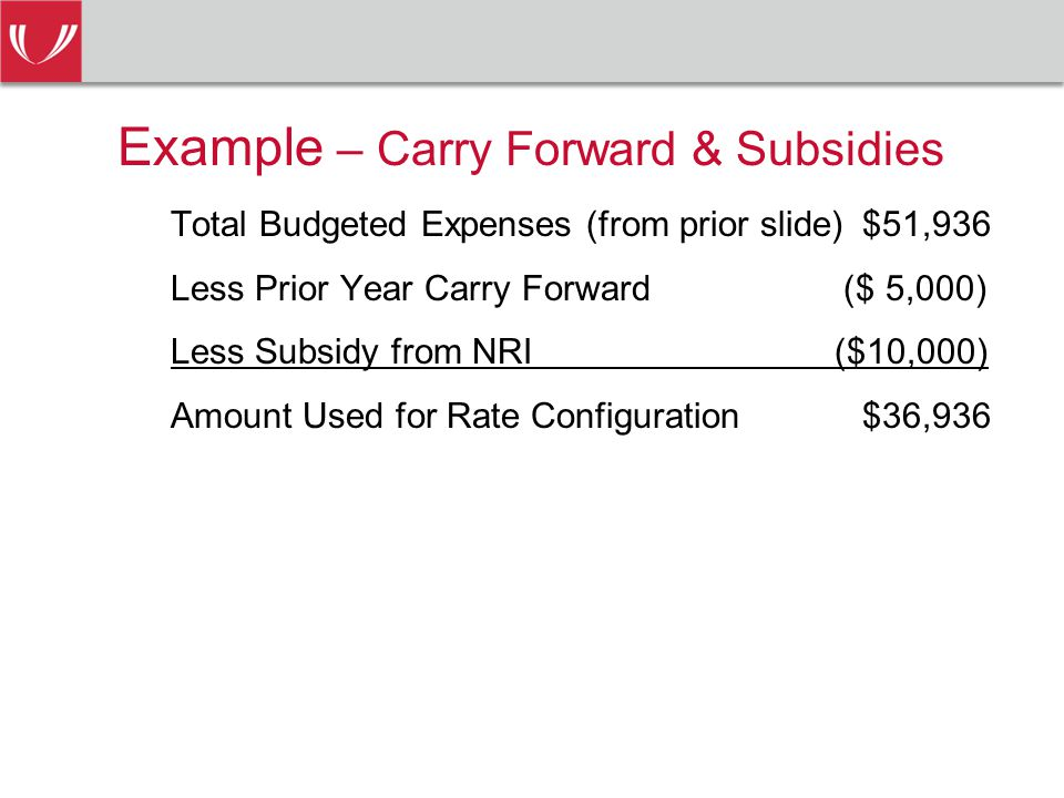 Example – Carry Forward & Subsidies Total Budgeted Expenses (from prior slide)$51,936 Less Prior Year Carry Forward ($ 5,000) Less Subsidy from NRI ($10,000) Amount Used for Rate Configuration$36,936