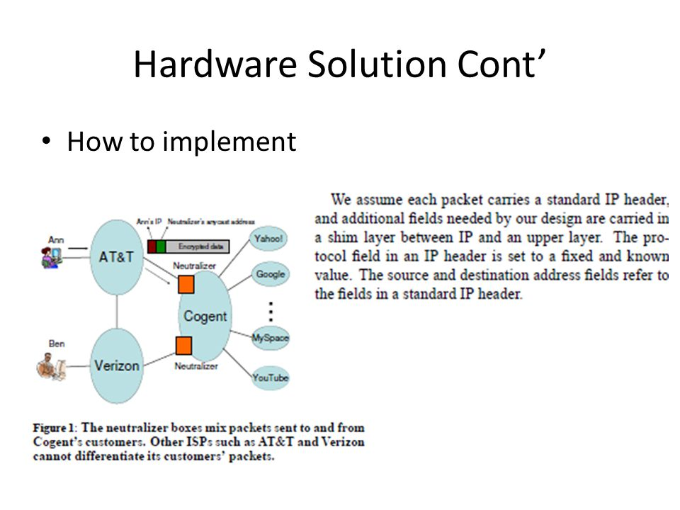 Hardware Solution Cont' How to implement