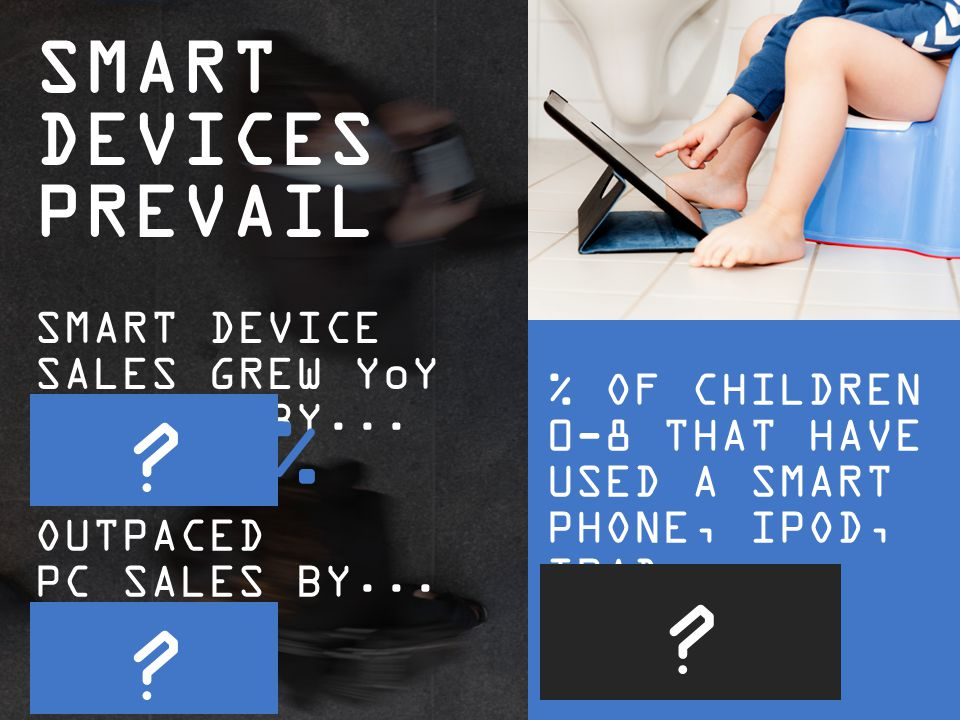 OUTPACED PC SALES BY... SMART DEVICES PREVAIL SMART DEVICE SALES GREW YoY IN 3Q11 BY... 42.6% 30% % OF CHILDREN 0-8 THAT HAVE USED A SMART PHONE, IPOD
