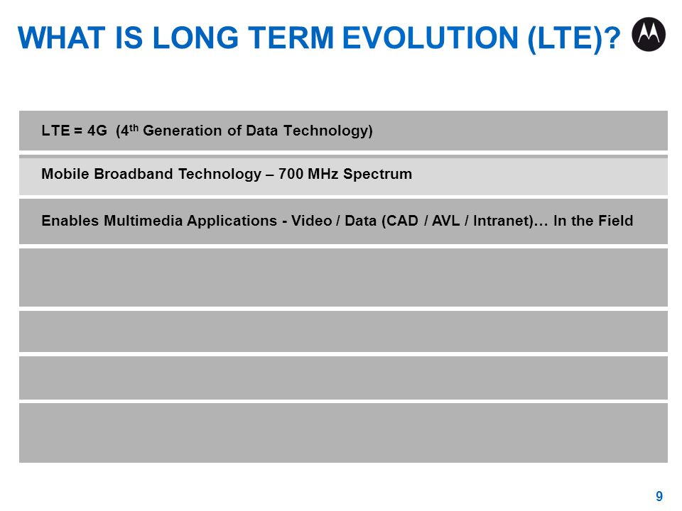 9 LTE = 4G (4 th Generation of Data Technology) WHAT IS LONG TERM EVOLUTION (LTE).