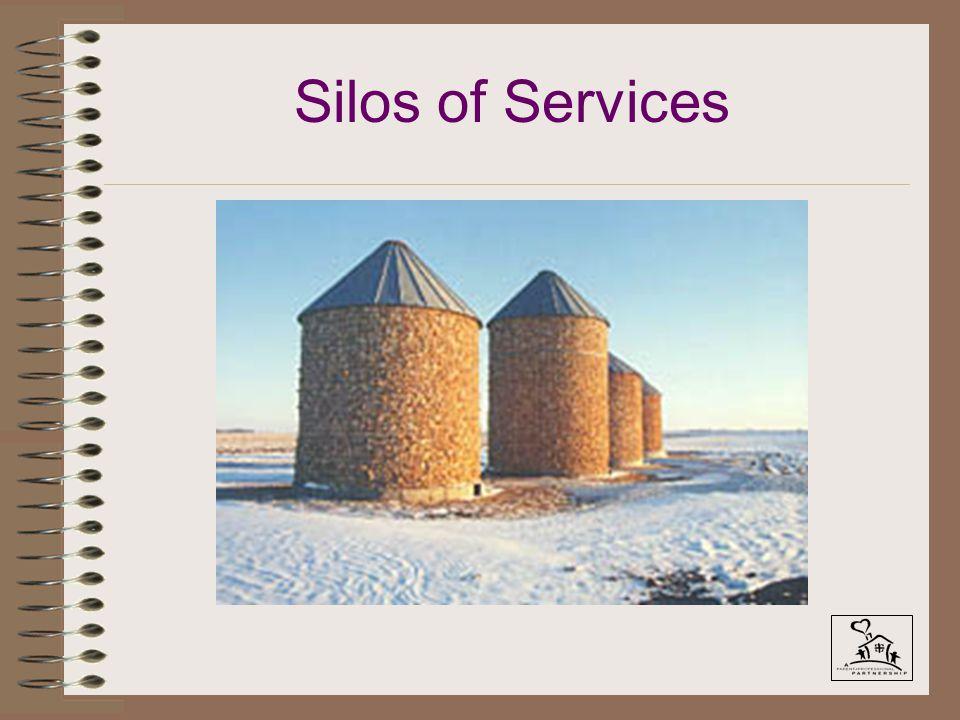 Silos of Services