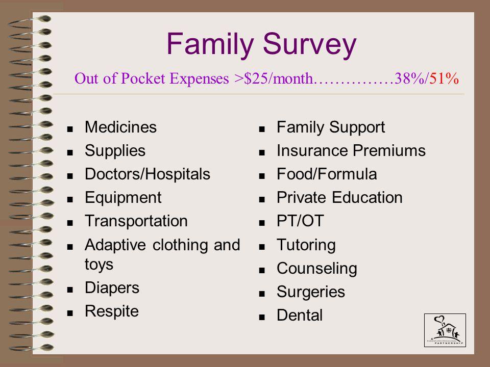 n Medicines n Supplies n Doctors/Hospitals n Equipment n Transportation n Adaptive clothing and toys n Diapers n Respite n Family Support n Insurance