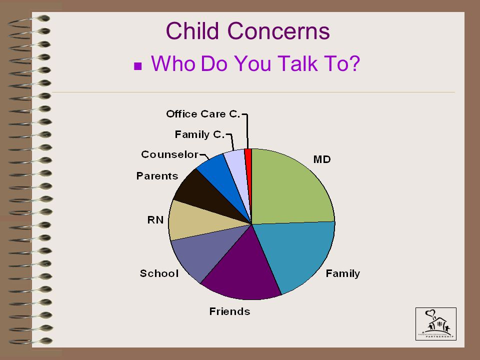 n Who Do You Talk To?