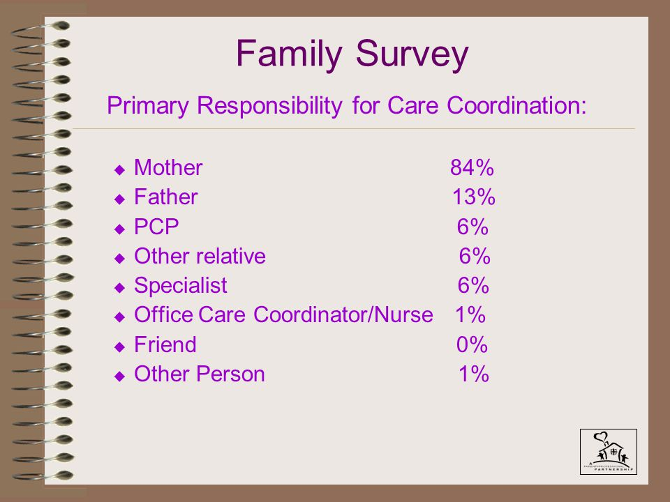 Family Survey Primary Responsibility for Care Coordination: u Mother 84% u Father 13% u PCP 6% u Other relative 6% u Specialist 6% u Office Care Coord