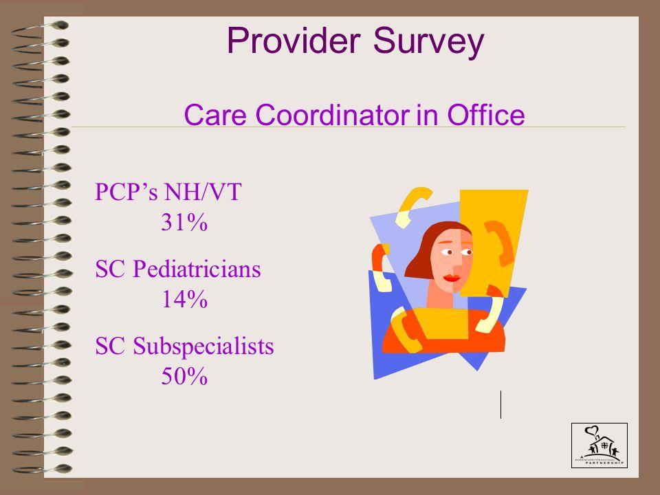 Provider Survey Care Coordinator in Office PCP's NH/VT 31% SC Pediatricians 14% SC Subspecialists 50%