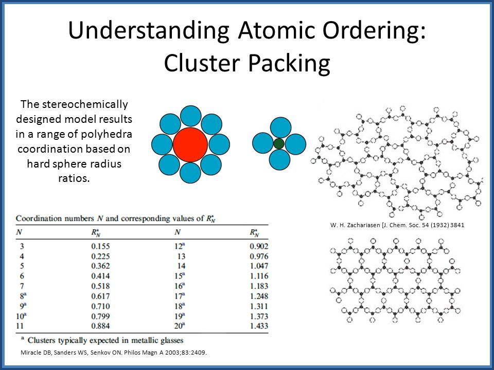 Understanding Atomic Ordering: Cluster Packing W. H.