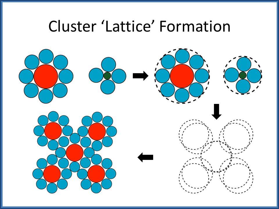 Cluster 'Lattice' Formation