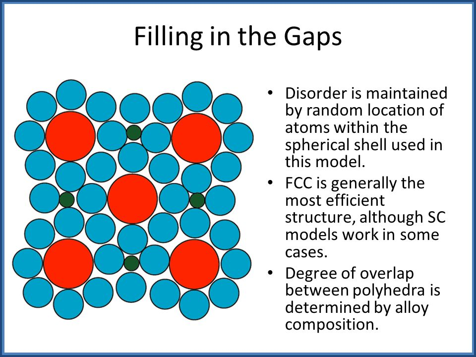 Filling in the Gaps Disorder is maintained by random location of atoms within the spherical shell used in this model.