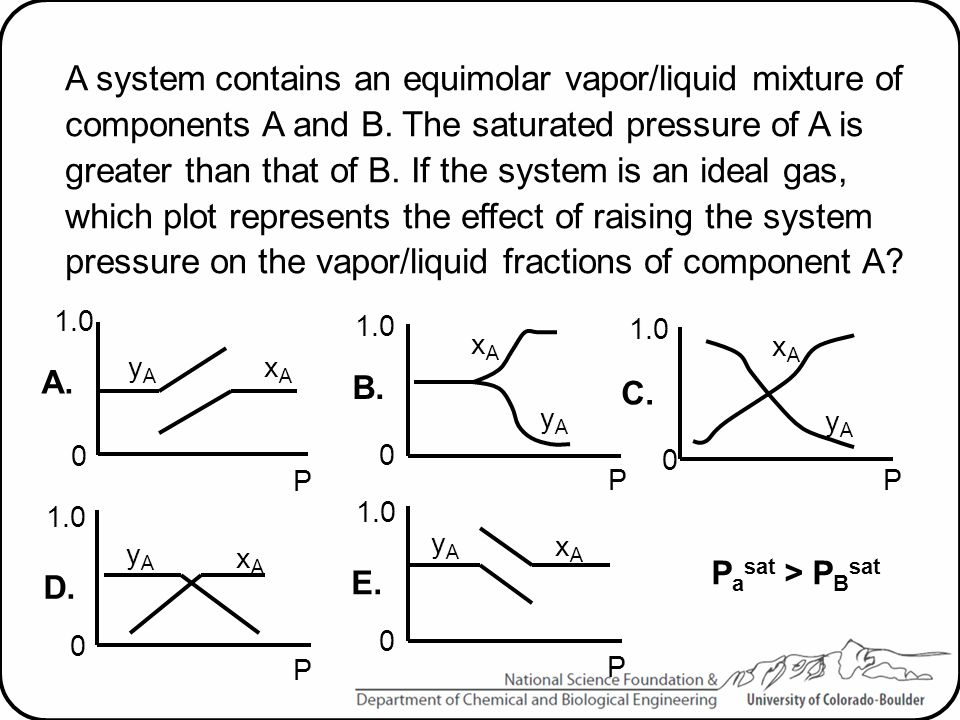 A system contains an equimolar vapor/liquid mixture of components A and B. The saturated pressure of A is greater than that of B. If the system is an