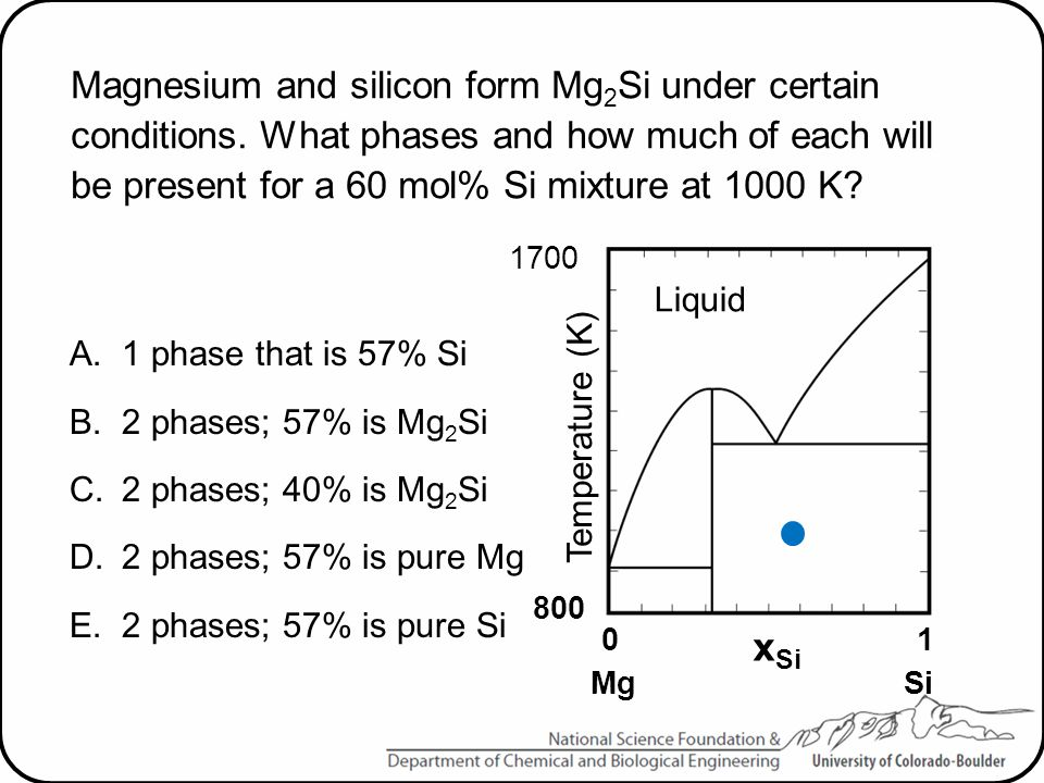 Magnesium and silicon form Mg 2 Si under certain conditions. What phases and how much of each will be present for a 60 mol% Si mixture at 1000 K? A.1