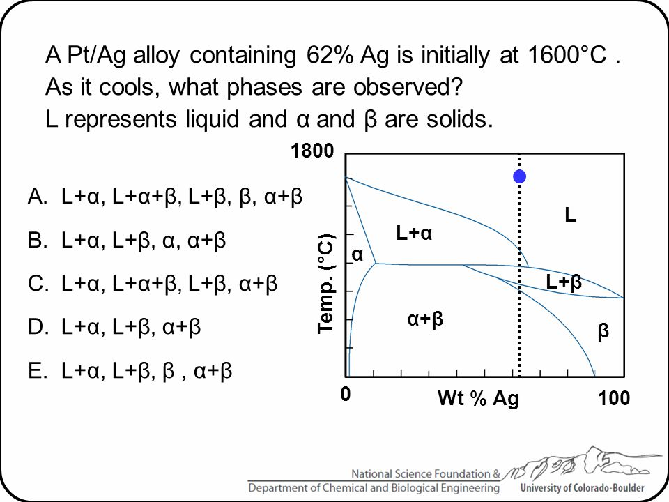 A Pt/Ag alloy containing 62% Ag is initially at 1600°C. As it cools, what phases are observed? L represents liquid and α and β are solids. A.L+α, L+α+