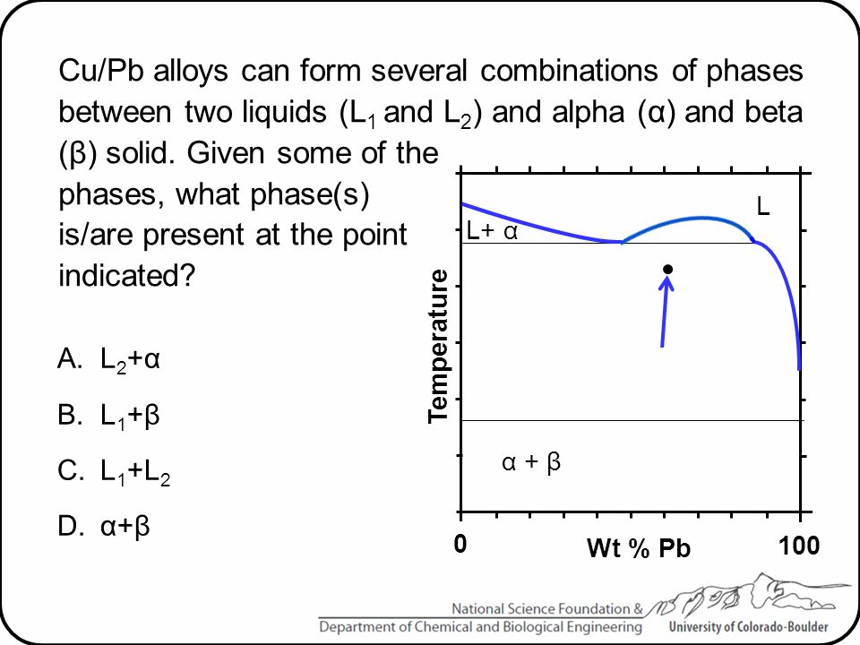Cu/Pb alloys can form several combinations of phases between two liquids (L 1 and L 2 ) and alpha (α) and beta (β) solid. Given some of the phases, wh