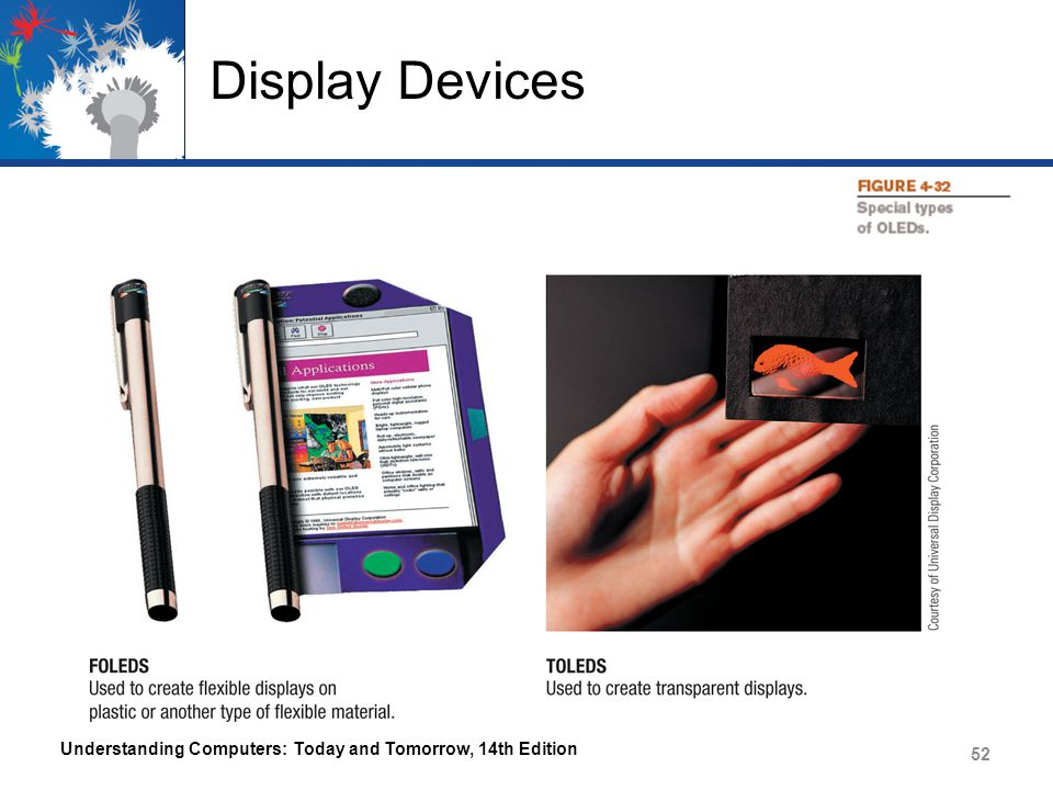 Display Devices Understanding Computers: Today and Tomorrow, 14th Edition 52