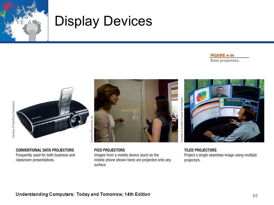 Display Devices Understanding Computers: Today and Tomorrow, 14th Edition 55