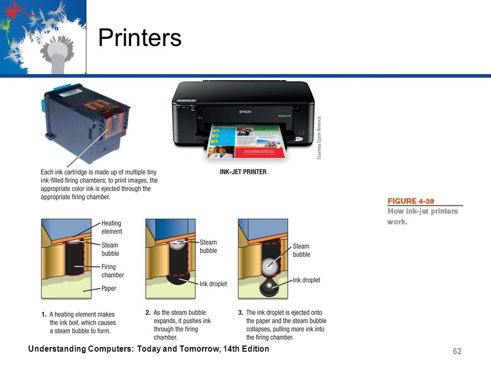 Printers Understanding Computers: Today and Tomorrow, 14th Edition 62