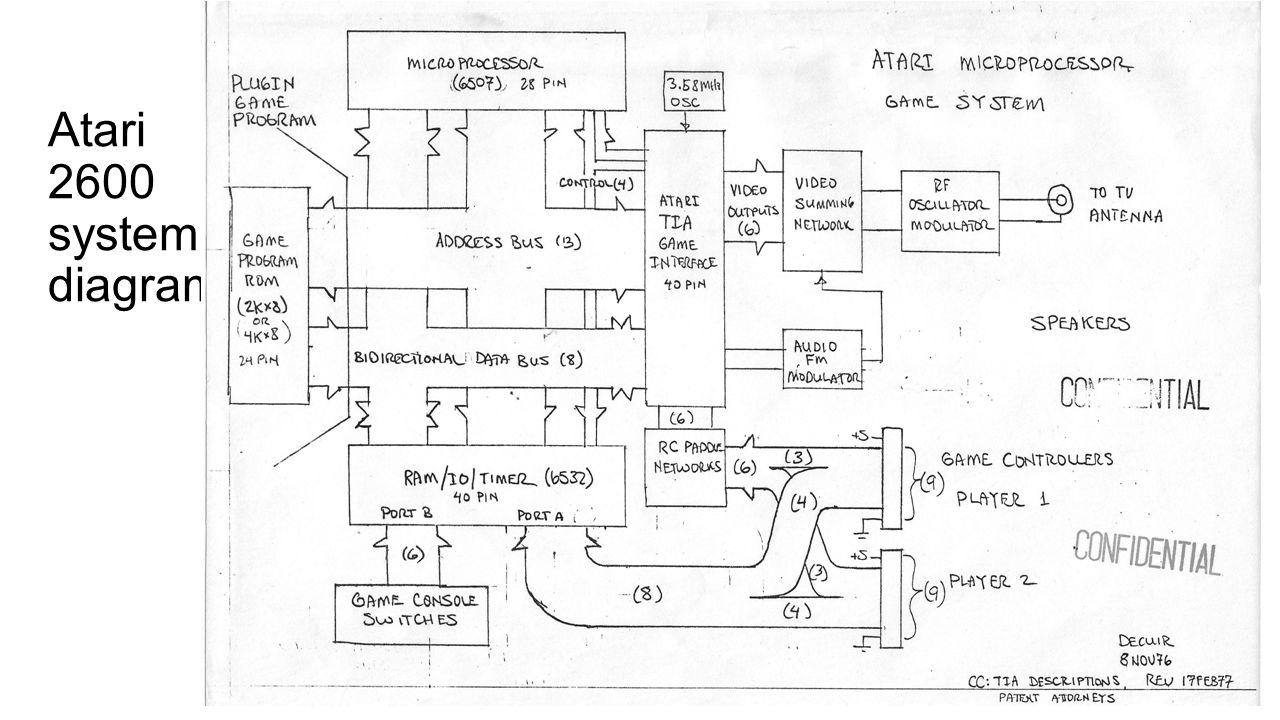 Atari 2600 system diagram Page 7