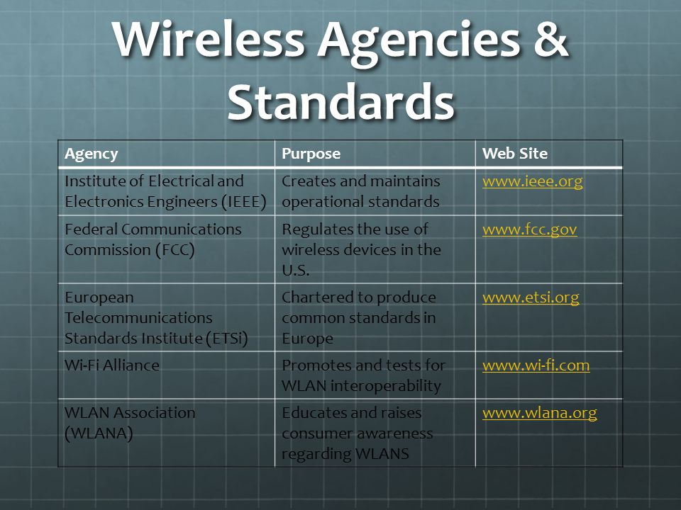 Wireless Agencies & Standards AgencyPurposeWeb Site Institute of Electrical and Electronics Engineers (IEEE) Creates and maintains operational standar