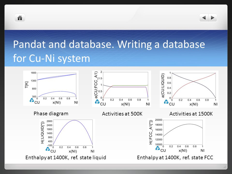Pandat and database. Writing a database for Cu-Ni system Phase diagram Activities at 500KActivities at 1500K Enthalpy at 1400K, ref. state liquidEntha