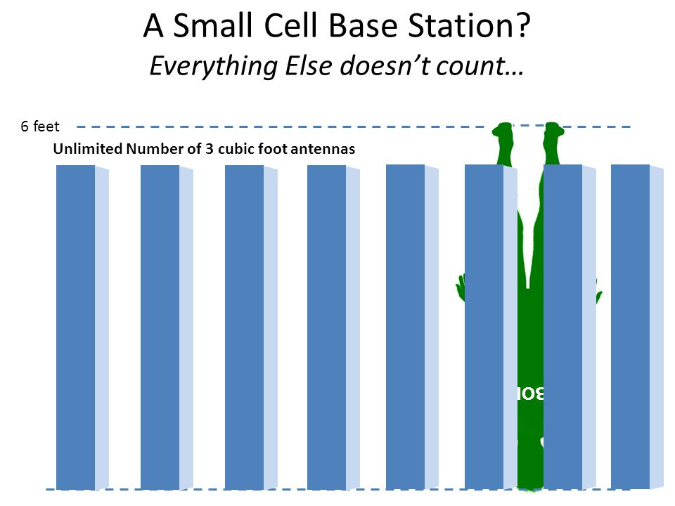 A Small Cell Base Station? Everything Else doesn't count… 6 feet BOB 5 Unlimited Number of 3 cubic foot antennas