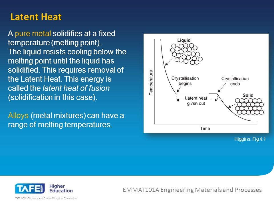 TAFE NSW -Technical and Further Education Commission Latent Heat A pure metal solidifies at a fixed temperature (melting point).