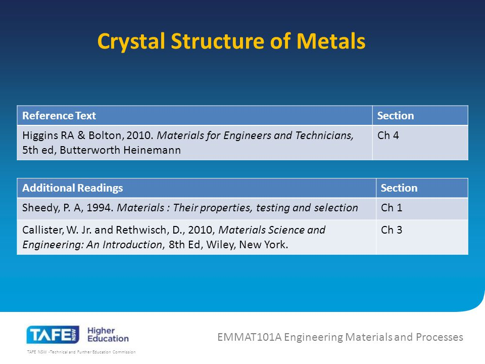TAFE NSW -Technical and Further Education Commission Crystal Structure of Metals EMMAT101A Engineering Materials and Processes Reference TextSection Higgins RA & Bolton, 2010.