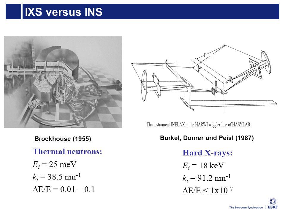 IXS versus INS Burkel, Dorner and Peisl (1987) Hard X-rays: E i = 18 keV k i = 91.2 nm -1  E/E  1x10 -7 Thermal neutrons: E i = 25 meV k i = 38.5 nm -1  E/E = 0.01 – 0.1 Brockhouse (1955)