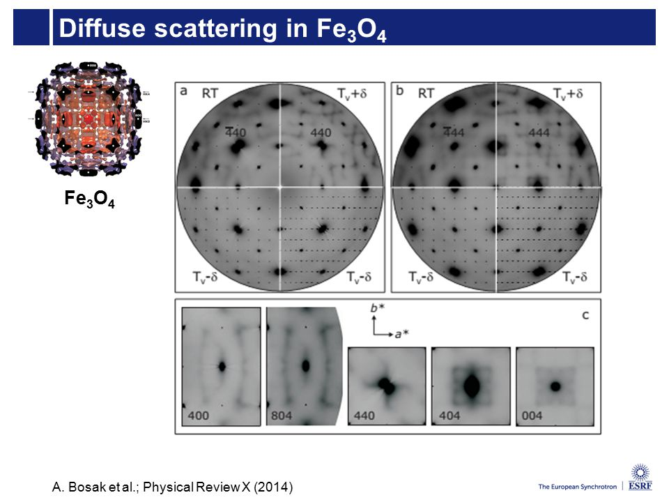 Diffuse scattering in Fe 3 O 4 Fe 3 O 4 A. Bosak et al.; Physical Review X (2014)