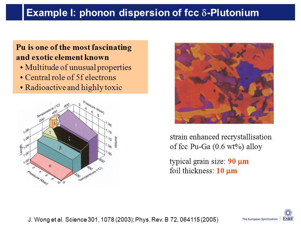 Example I: phonon dispersion of fcc  -Plutonium J.