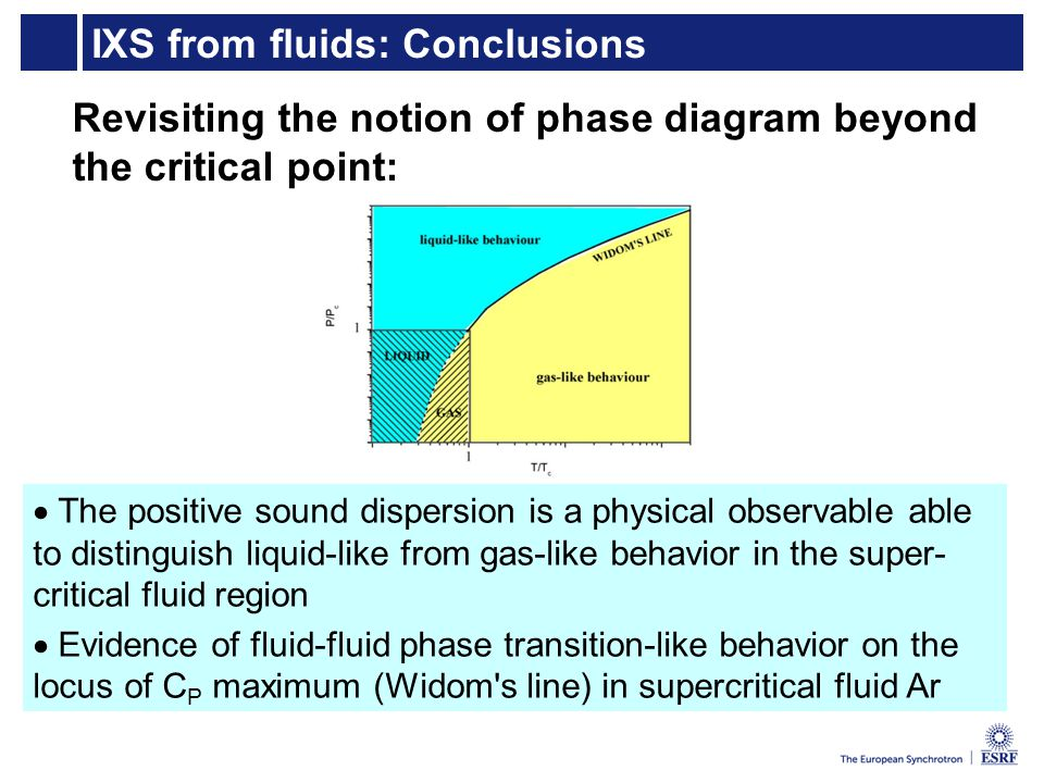 IXS from fluids: Conclusions Revisiting the notion of phase diagram beyond the critical point:  The positive sound dispersion is a physical observable able to distinguish liquid-like from gas-like behavior in the super- critical fluid region  Evidence of fluid-fluid phase transition-like behavior on the locus of C P maximum (Widom s line) in supercritical fluid Ar
