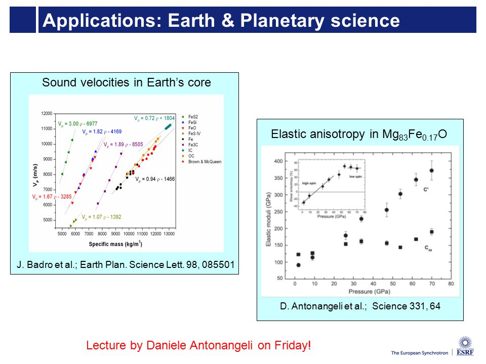 Applications: Earth & Planetary science Elastic anisotropy in Mg 83 Fe 0.17 O D.