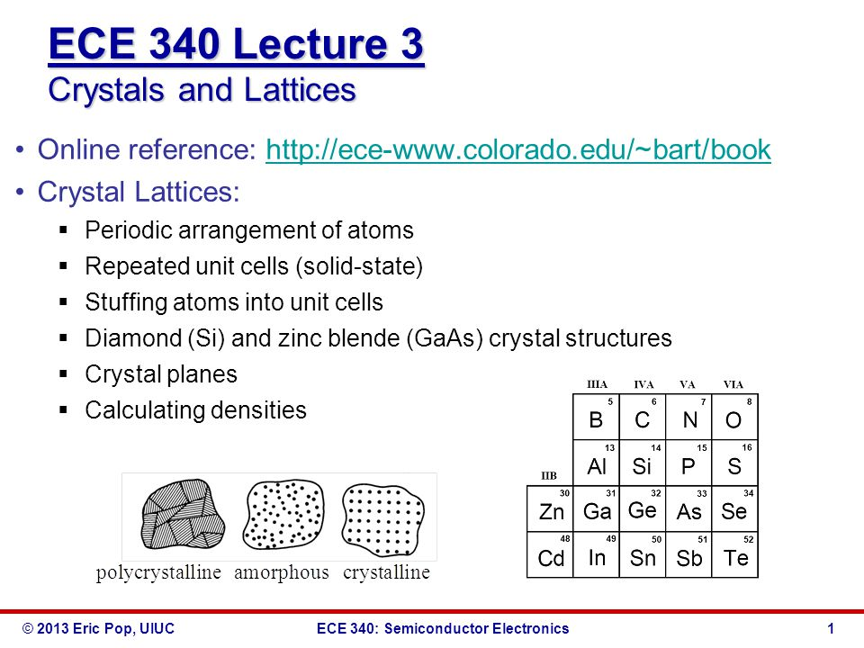 © 2013 Eric Pop, UIUCECE 340: Semiconductor Electronics ECE 340 Lecture 3 Crystals and Lattices Online reference: http://ece-www.colorado.edu/~bart/bo
