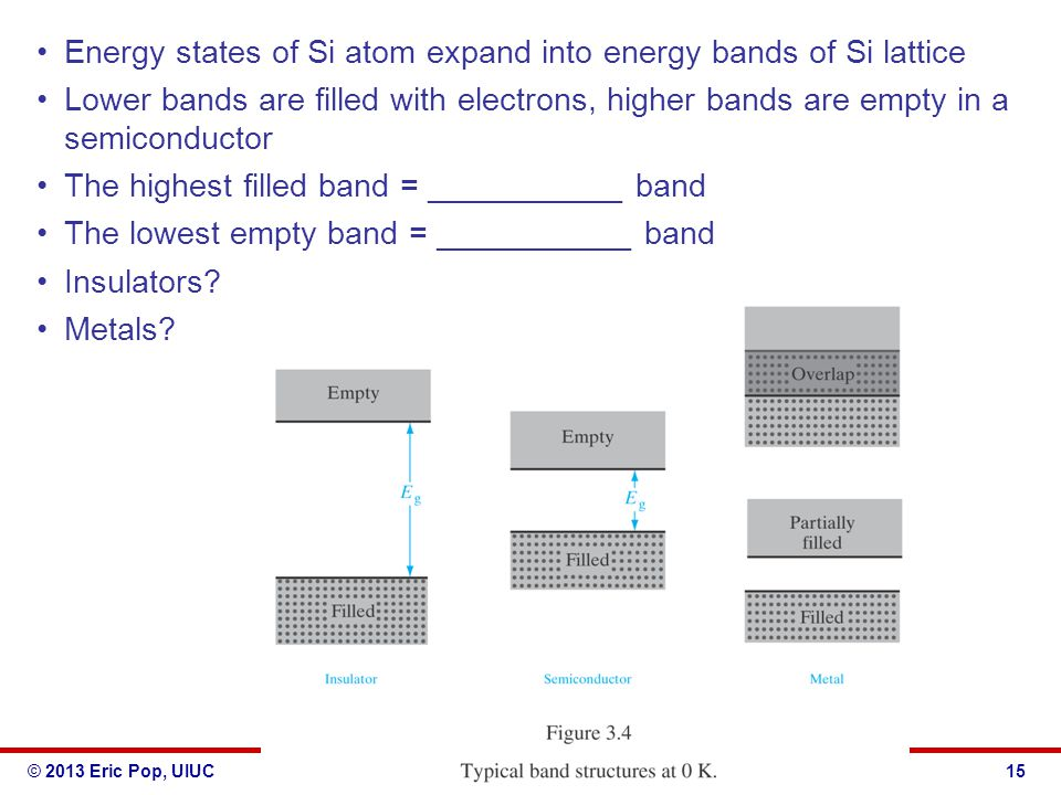 © 2013 Eric Pop, UIUCECE 340: Semiconductor Electronics Energy states of Si atom expand into energy bands of Si lattice Lower bands are filled with el