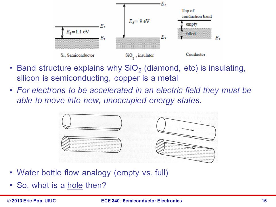© 2013 Eric Pop, UIUCECE 340: Semiconductor Electronics Band structure explains why SiO 2 (diamond, etc) is insulating, silicon is semiconducting, cop