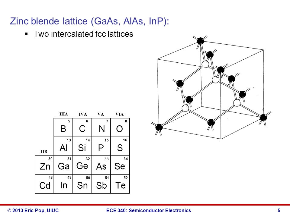 © 2013 Eric Pop, UIUCECE 340: Semiconductor Electronics Zinc blende lattice (GaAs, AlAs, InP):  Two intercalated fcc lattices 5